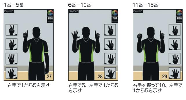 1番から16番
