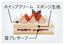 苺のショートケーキ6号