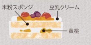 卵・乳・小麦を使わないケーキ