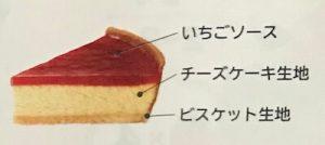 モロゾフ クリスマス 苺のチーズケーキ2
