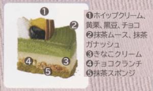 宇治抹茶ときなこケーキ