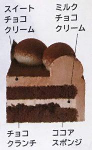 銀座コージーコーナー チョコデコレーション2