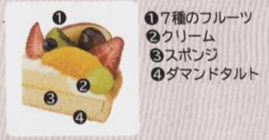 7種のフルーツタルト