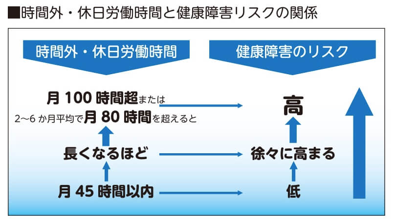 残業影響 (1)