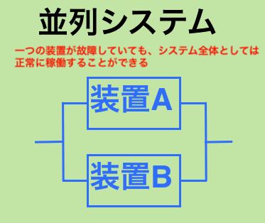 並列システム図解