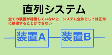 直列システム図解