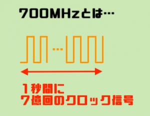 700MHzイメージ