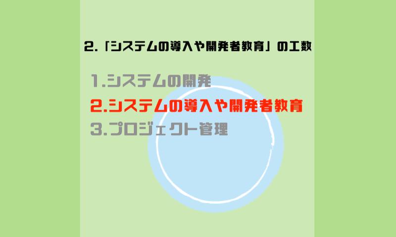 2.「システムの導入や開発者教育」の工数