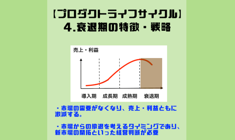 4.衰退期の特徴・戦略