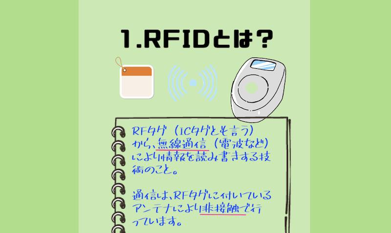 RFIDとは