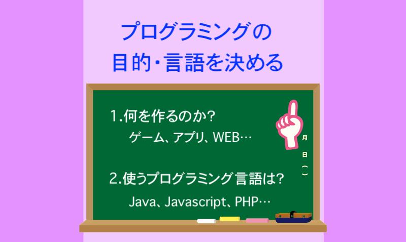 プログラミングの目的・言語を決める