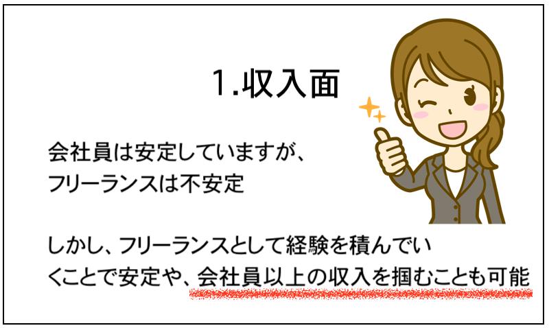 1.収入面