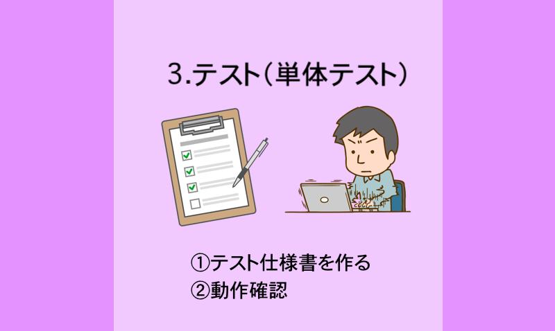 3.テスト(単体テスト)