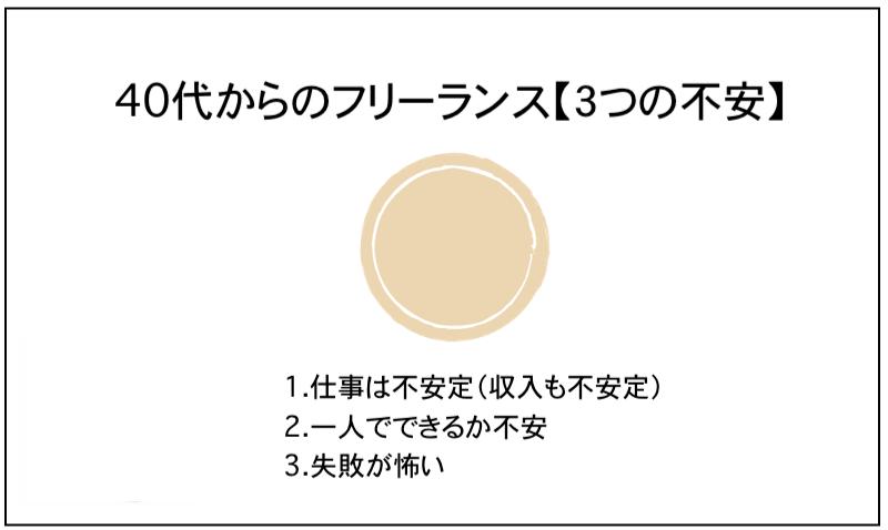 40代からのフリーランス【3つの不安】