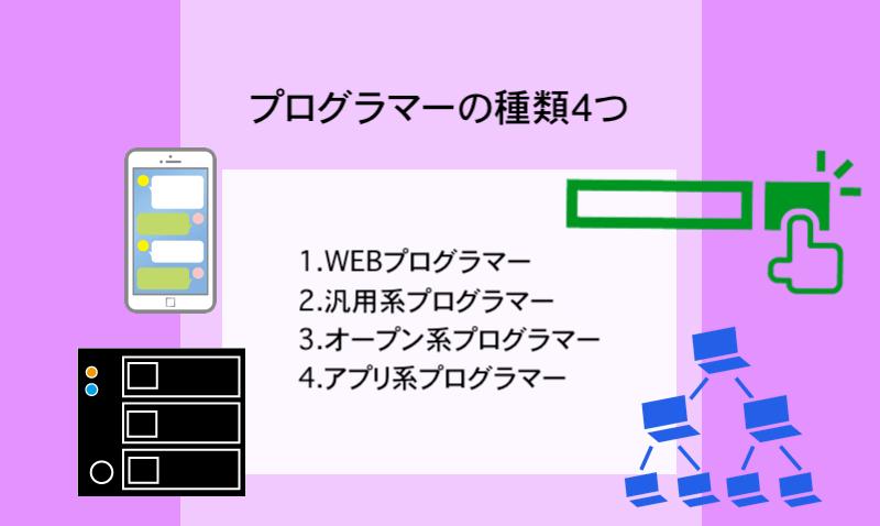プログラマーの種類4つ