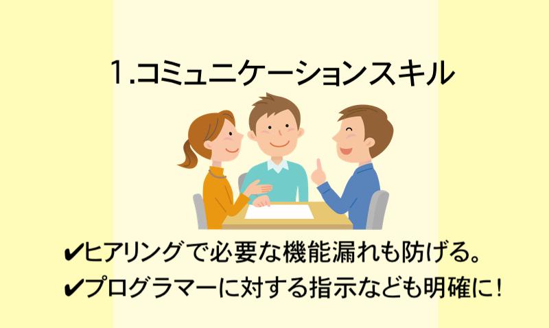 1.コミュニケーションスキル