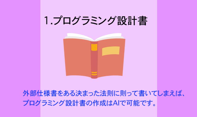 1.プログラミング設計書
