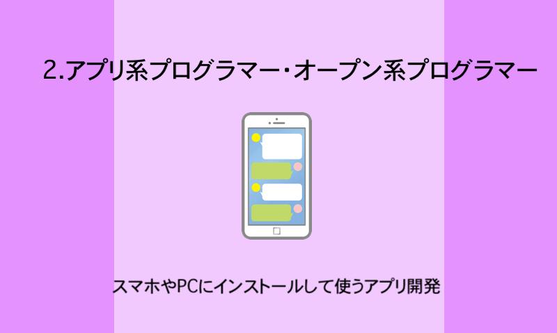 2.オープン系・アプリ系プログラマー