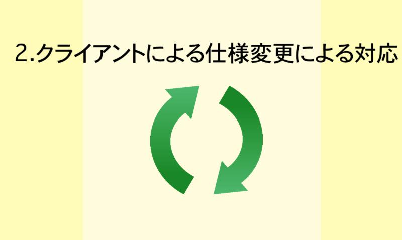 2.クライアントによる仕様変更による対応