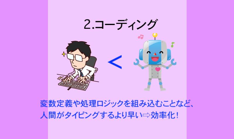 2.コーディング