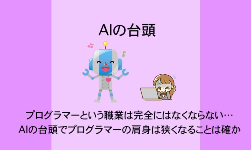 AIの台頭