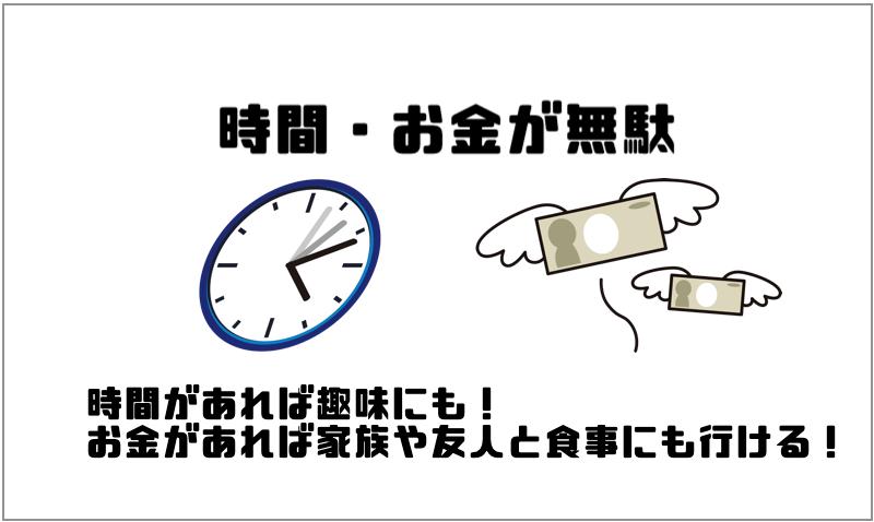 時間・お金が無駄