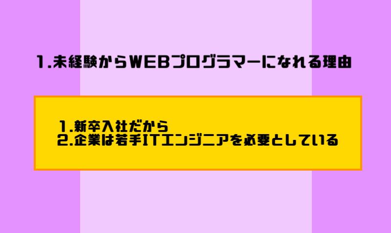 1.未経験からWEBプログラマーになれる理由
