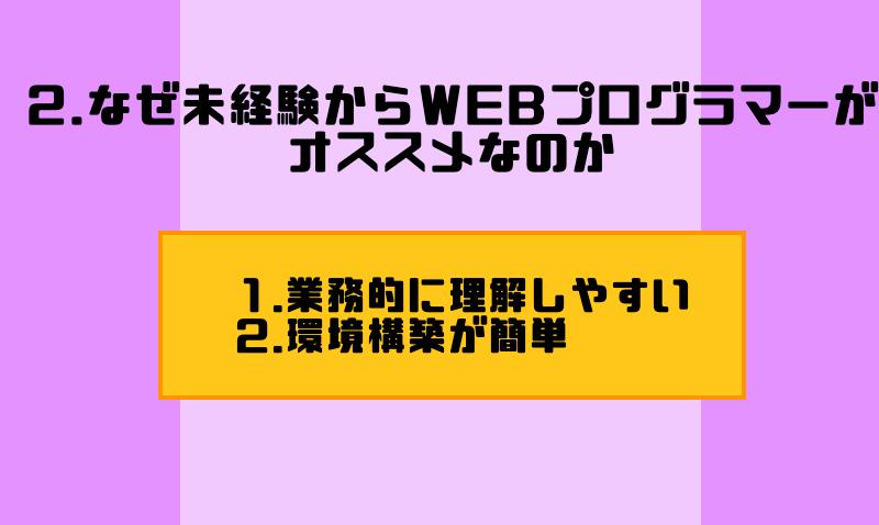 2.なぜ未経験からWEBプログラマーがオススメなのか