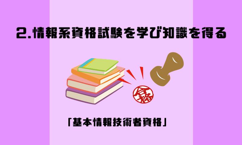 2.情報系資格試験「基本情報技術者資格」を取得