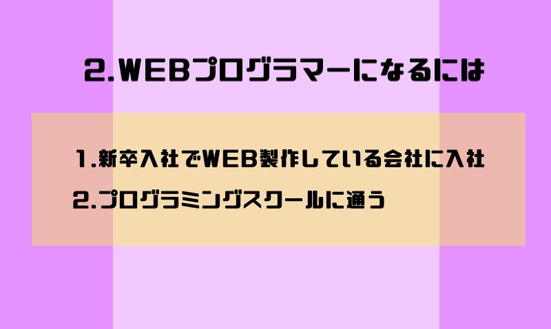 2.WEBプログラマーになるには