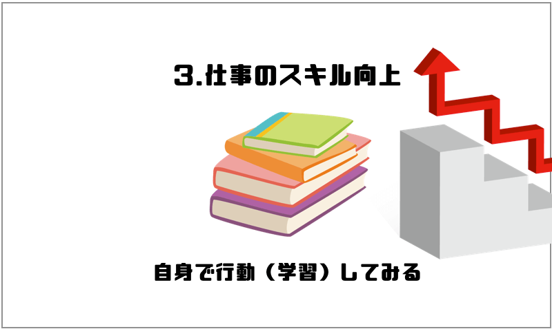 3.仕事のスキル向上