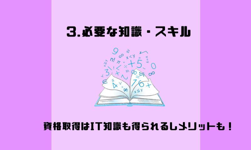 3.必要な知識・スキル