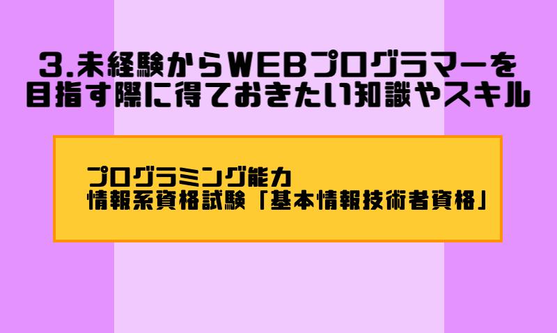 3.未経験でWEBプログラマーを目指す際に得ておきたい知識やスキル