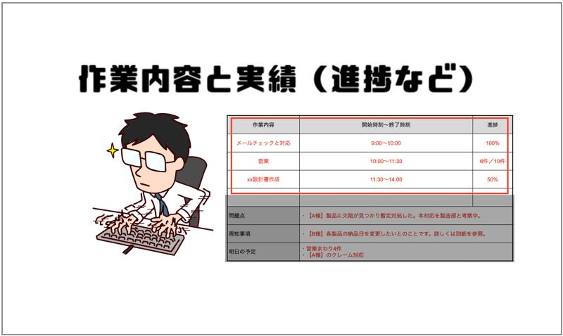 1.作業内容と実績(進捗など)