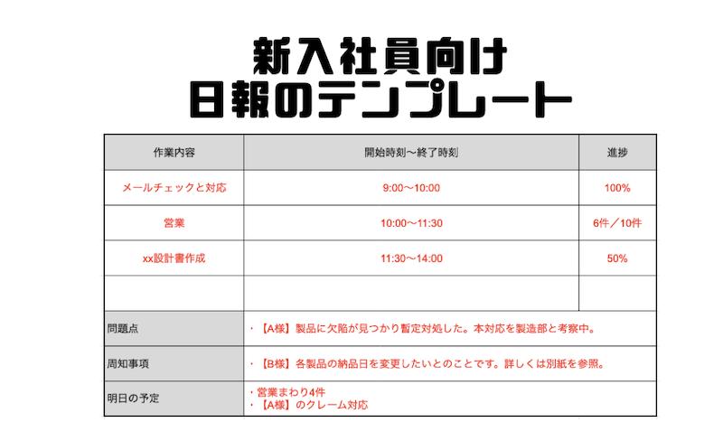 1.新入社員向け日報のテンプレート