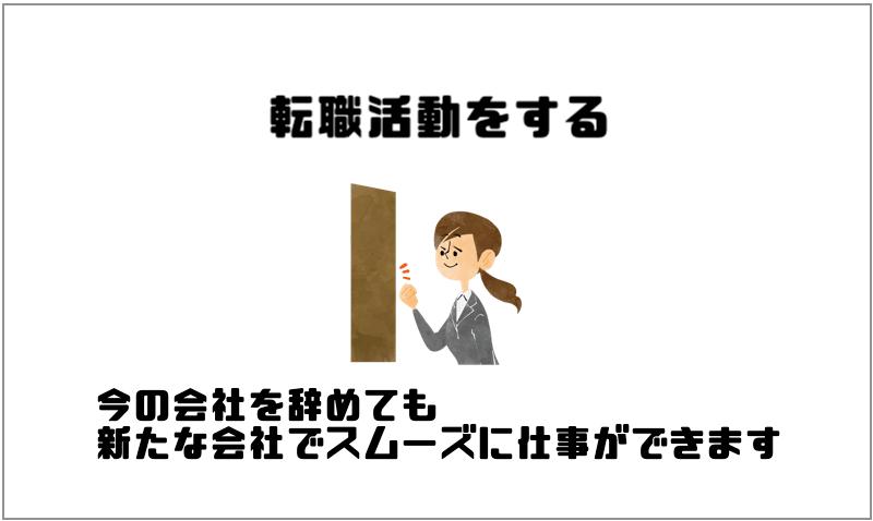 1.転職活動をする