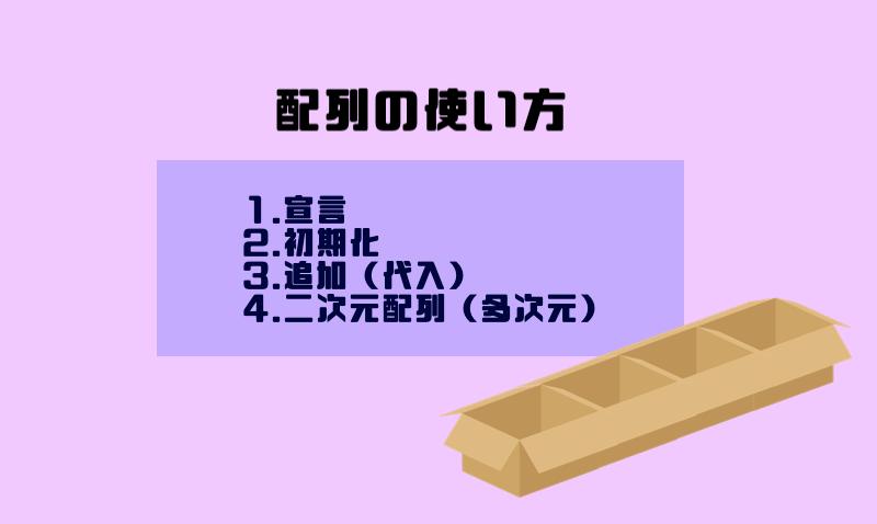2.配列の使い方