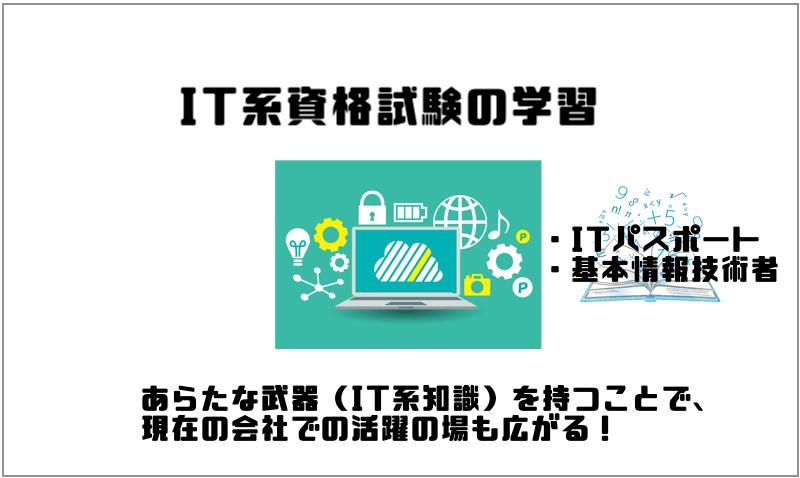 2.IT系資格試験の学習