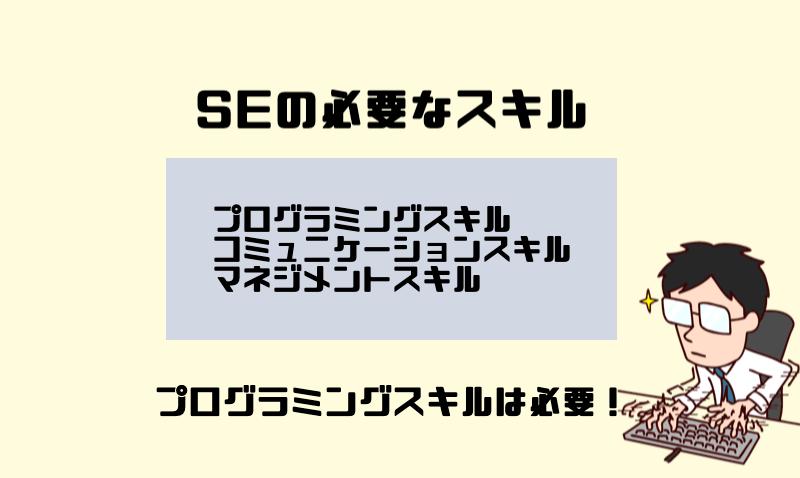 2.SEの必要なスキル