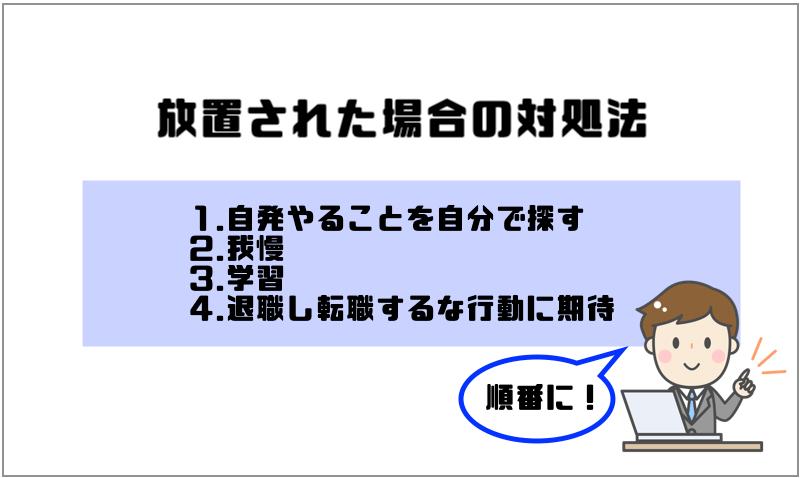 3.放置された場合の対処法