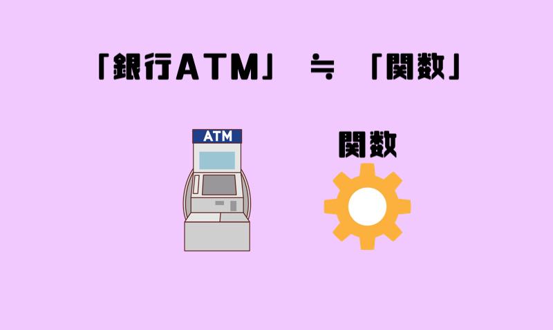 「銀行ATM」を使ってお金を下ろす ≒ 「関数」を使う