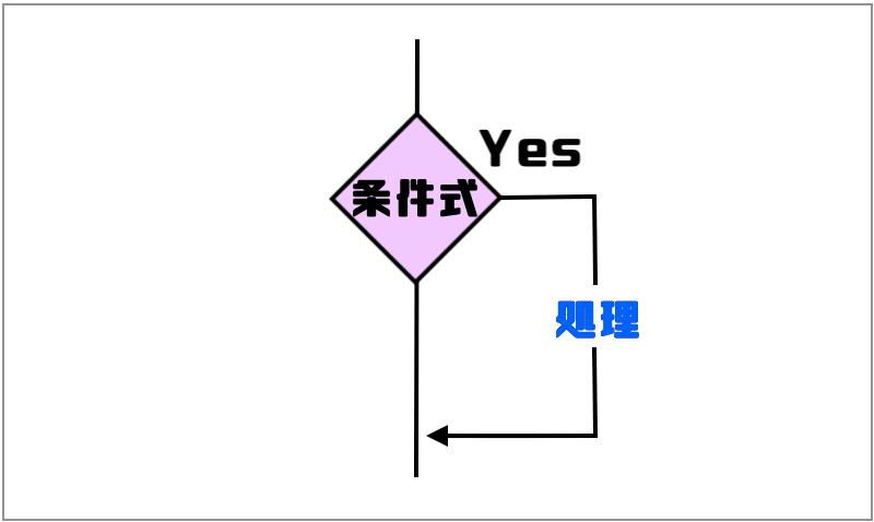 1.条件を満たす場合図 (1)